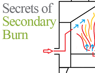 What is secondary burn on a wood burning stove?